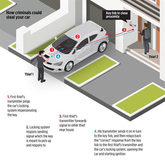 RFID-Bilnyckelskydd med tryck Svart